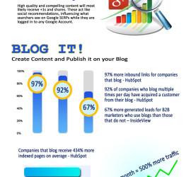 QooLab.com-SEO-Infographics-2013