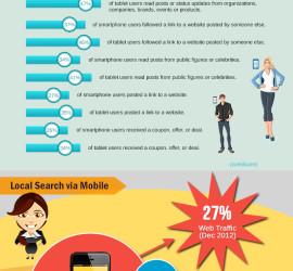 QooLab.com-responsive-web-design-infographics-2013